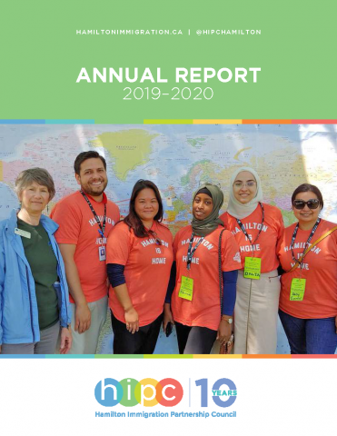 Cover page of the Annual Report